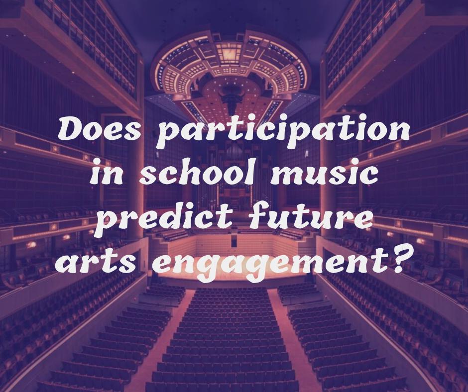 School Music Participation and Lifelong Arts Engagement (Elpus, 2018)